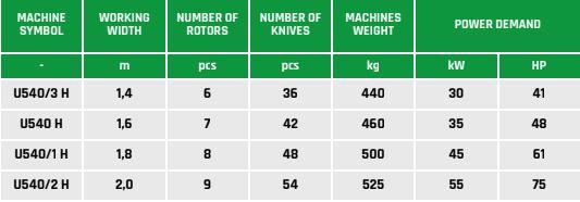 FRESE BOMET VIRGO IDRAULICO- LARGHEZZA DA 120 CM A 200 CM - PESO DA 440 KG A 525 KG.JPG